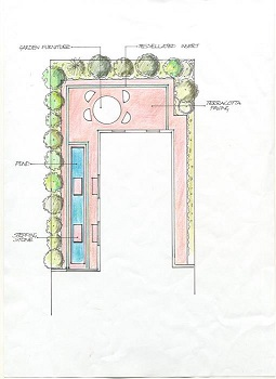 Home study certificate in horticulture online for Garden design qualifications